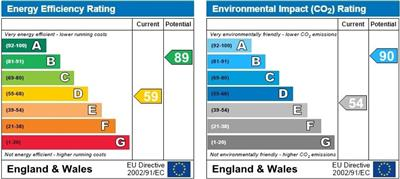 energy efficiency rating for Morley Court, Baldock Way, Cambridge